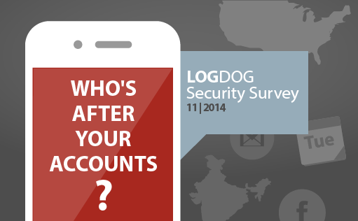 Why you need the best identity theft protection from LogDog protection app