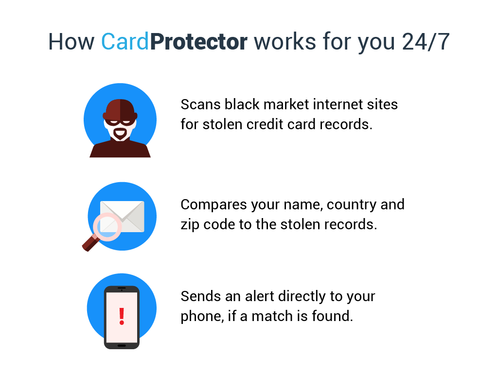 Best Credit Card Protection